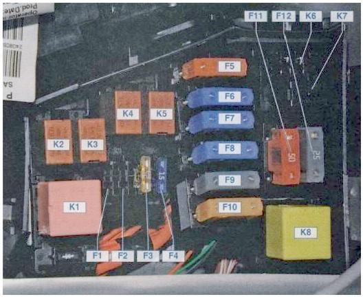 Предохранители и реле под капотом Рено Дастер (автомобили до 01.2015 года)
