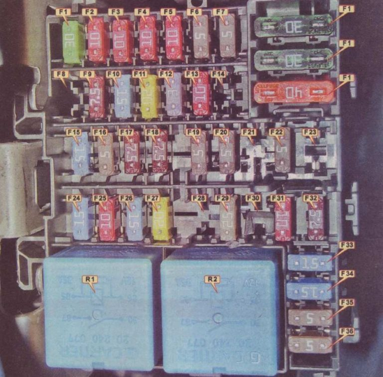 Схема блока предохранителей в салоне Рено Сандеро Степвей 2