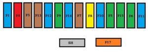 Схема блока предохранителей Пежо 308 1 поколение