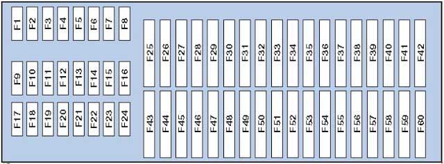 Схема блока предохранителей в салоне Volkswagen Tiguan
