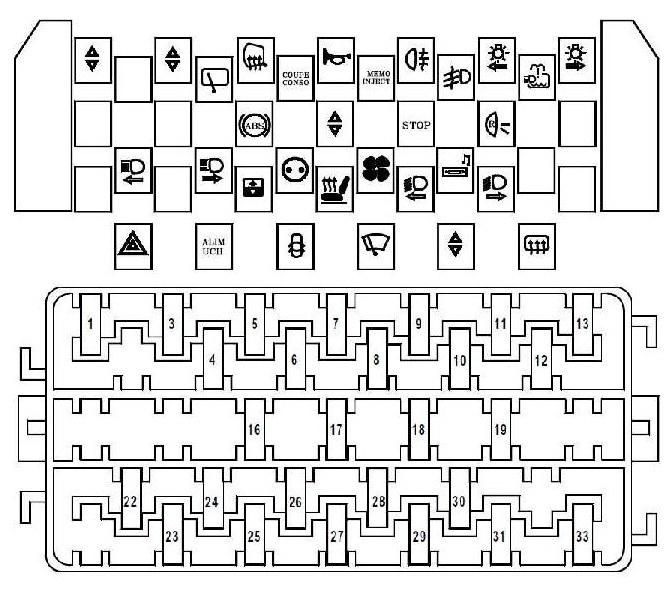 Схема блока предохранителей в салоне Рено Сценик 1, Меган 1