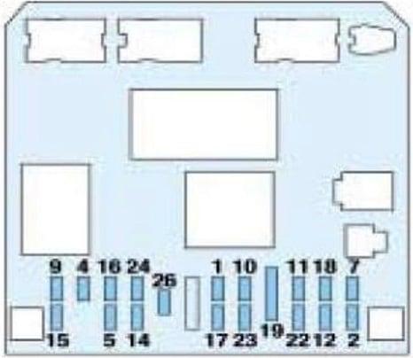 Схема блока предохранителей Пежо 307 вариант 2
