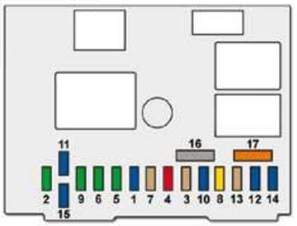 Схема блока предохранителей в салоне Пежо 307