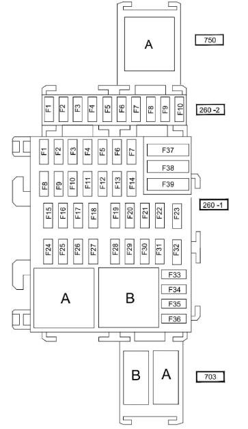 Схема блока предохранителей и реле в салоне Рено Дастер (автомобили после 01.2015 года)
