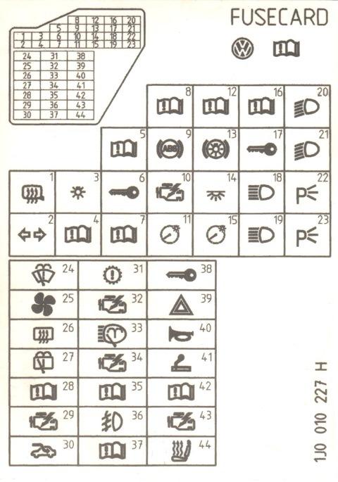 Схема блока предохранителей Фольксваген Бора (Джетта 4)