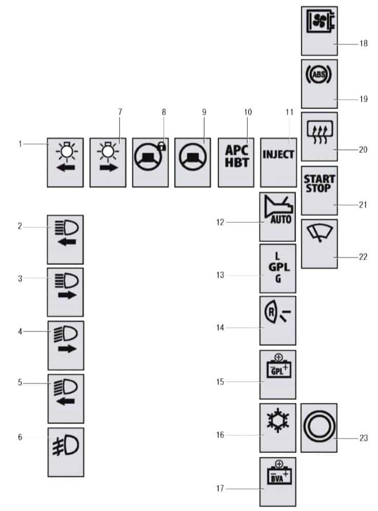 Схема блока предохранителей под капотом Рено Меган 2 вариант 1