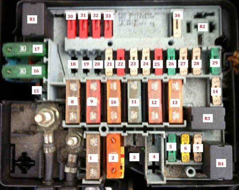предохранитель вентилятора пежо 206