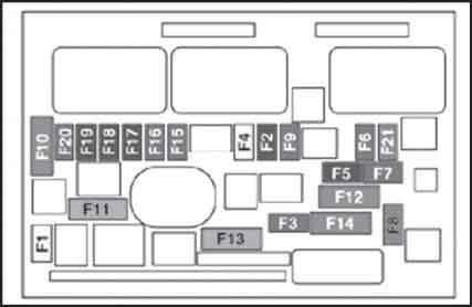 Схема основного блока предохранителей и реле под капотом Пежо 308
