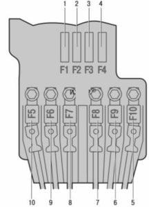 Схема блока предохранителей на крышке аккумулятора Пежо 308 1 поколение
