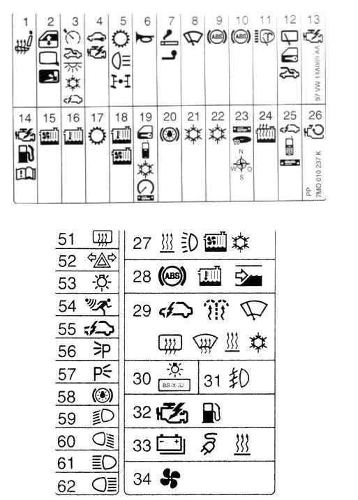 Схема блока предохранителей и реле Фольксваген Шаран (автомобили после 1998)