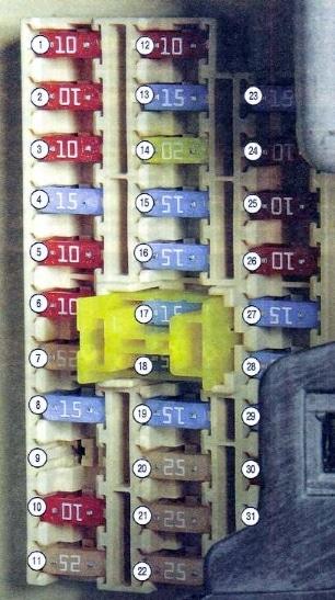 Схема блока предохранителей в салоне Хендай Элантра 4