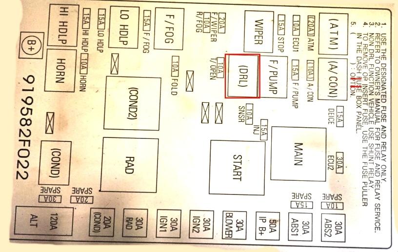 Схема основного блока предохранителей и реле под капотом Киа Церато 1