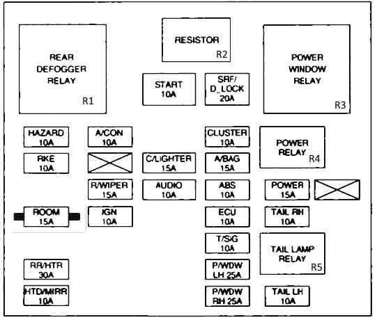 Схема блока предохранителей и реле в салоне Киа Церато 1
