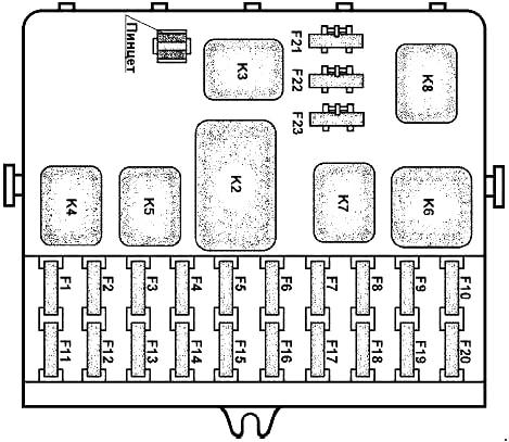 Схема блока предохранителей в салоне УАЗ Патриот (2005-2011 г.в)