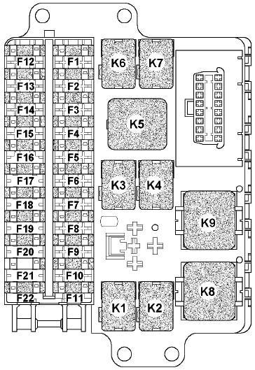 Схема блока предохранителей в салоне УАЗ Патриот (2012-2014 г. в.)