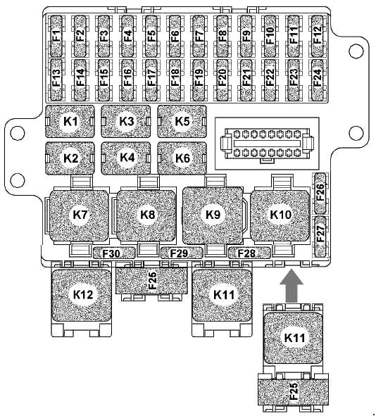 Схема блока предохранителей в салоне УАЗ Патриот (2014 - по н. в.)
