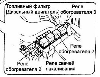 Схема дополнительного блока с реле Киа Церато 1
