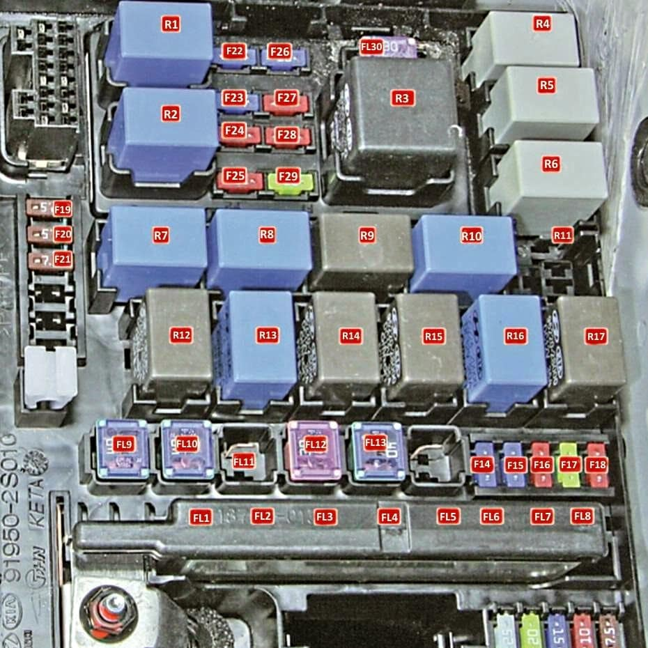 Схема блока предохранителей и реле под капотом Хендай Туксон 2 (ix35 2)