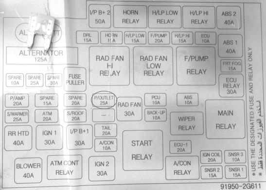 Схема блока предохранителей и реле Киа Маджентис 2006 - 2010 г.в.
