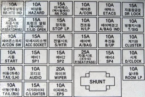 Схема блока предохранителей в салоне Киа Маджентис 2001 - 2005 г.в.
