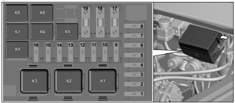 Схема блока предохранителей и реле под капотом Газель Некст